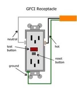 GFCI outlet diagram