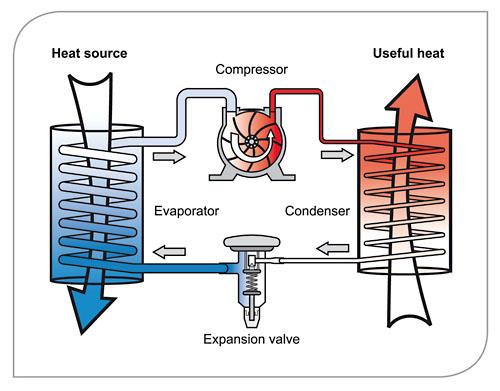 Heat Pumps Avid Inspection Services Pllc
